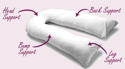 u-shape-benefits-diagram